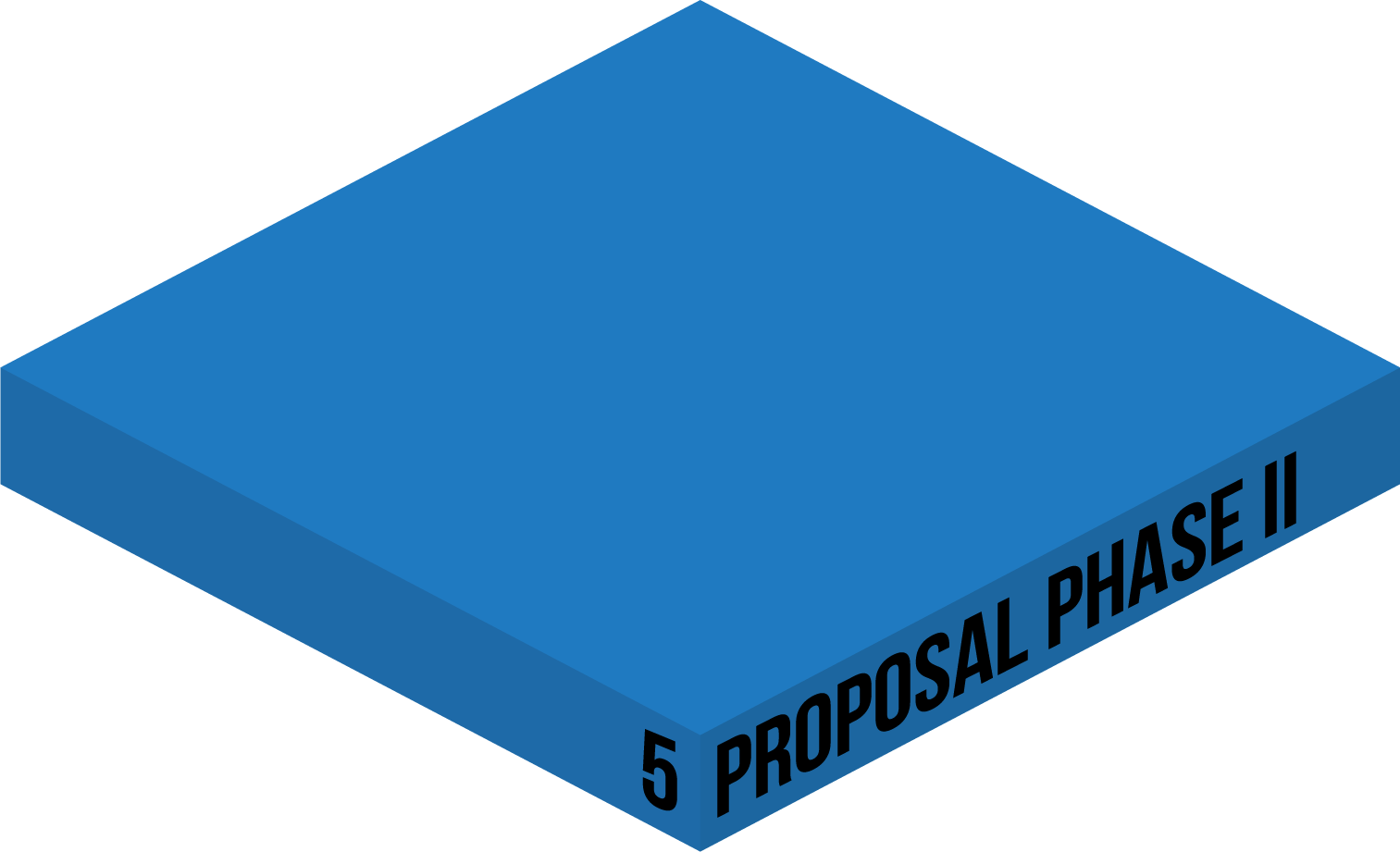 5. PROPOSAL PHASE II
